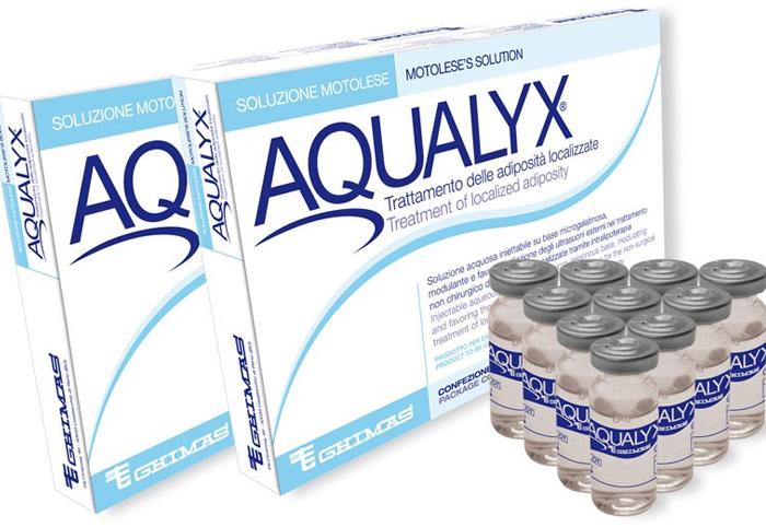 Aqualyx-Fat-Dissolving1